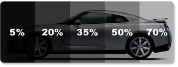 tinting percent 2